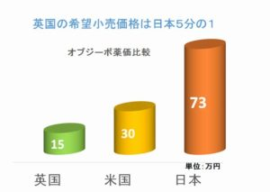 640-%e3%82%aa%e3%83%97%e3%82%b8%e3%83%bc%e3%83%9c%e8%96%ac%e4%be%a1%e6%af%94%e8%bc%83