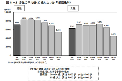 http://gooday.nikkei.co.jp/atcl/report/14/091100003/080100039/thumb_500_c.jpg