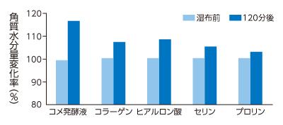 http://gooday.nikkei.co.jp/atcl/report/14/091100015/021200018/g.jpg
